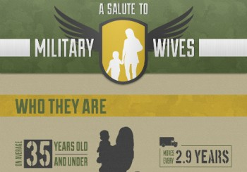 support-military-wives-thumb1